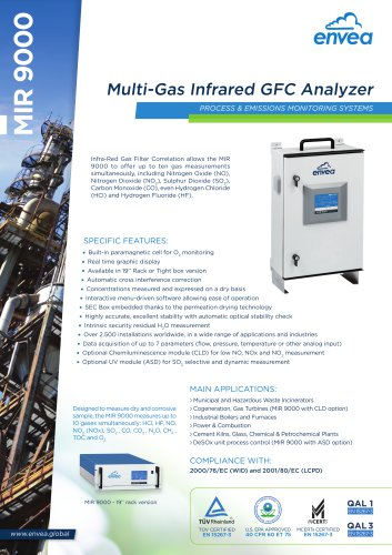 Stack emission monitor: multi-gas-analyzer IR-GFC