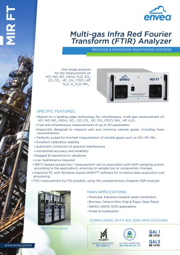 Stack pollution monitoring: Multi-gas Infra Red Fourier Transform (FTIR) Analyzer