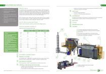 greenex catalog 2021 - 6