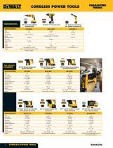 DEWALT catalog - 10