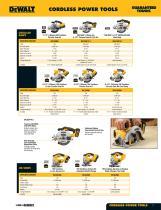 DEWALT catalog - 11