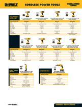 DEWALT catalog - 9