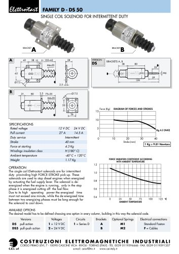SINGLE COIL SOLENOID FOR INTERMITTENT DUTY D - DS 50 FAMILY
