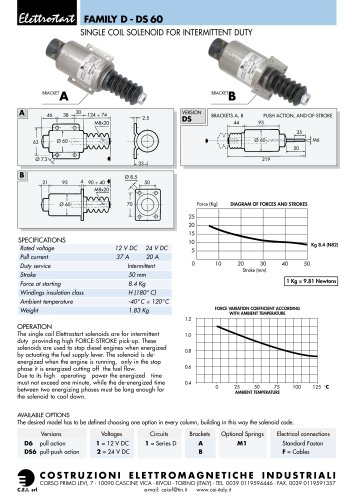 SINGLE COIL SOLENOID FOR INTERMITTENT DUTY D - DS 60 FAMILY