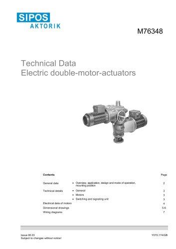 SIPOS electric double motor actuators