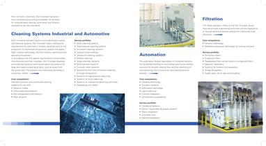 Dürr Ecoclean: Cleaning. Filtration. Automation. SUMMARY - 2