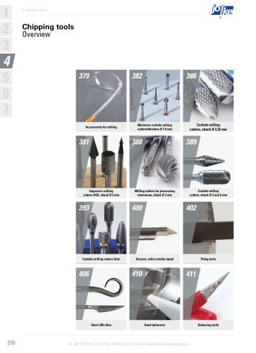 Chipping tools