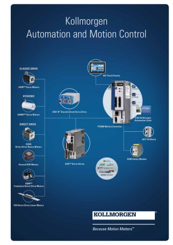 Automation and Motion Control - Kollmorgen Europe GmbH - PDF