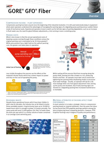 GORE® GFO® Fiber Overview