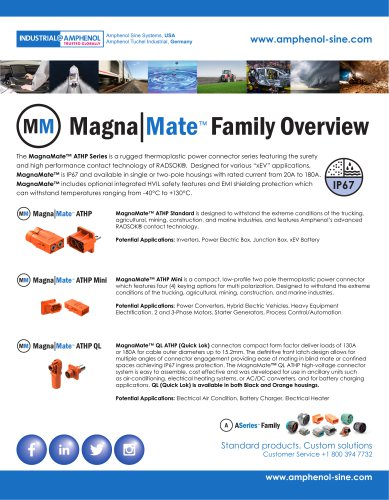 Magna|Mate™ Family Overview