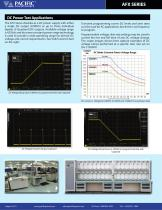 AFX Series Programmable AC and DC Power Sources - 6
