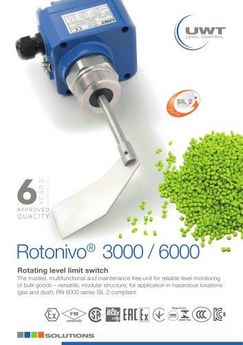 Product Flyer Rotonivo RN 3000/6000 en