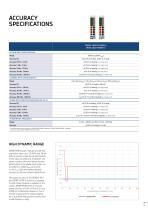 Power Analyzer Brochure - 5