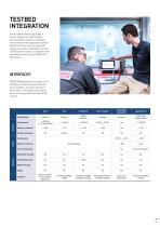 Power Analyzer Brochure - 9