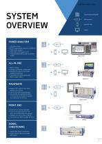 Product Guide / Measurement Instruments & Technical Data - 7