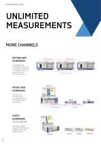 Product Guide / Measurement Instruments & Technical Data - 8