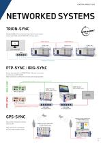 Product Guide / Measurement Instruments & Technical Data - 9