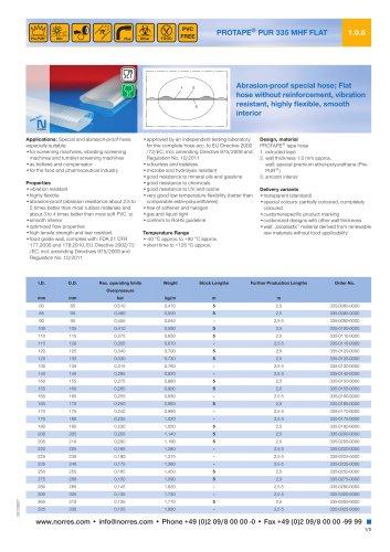 PROTAPE® PUR 335 MHF Flat