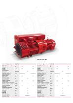 RVP series vacuum pumps - 7