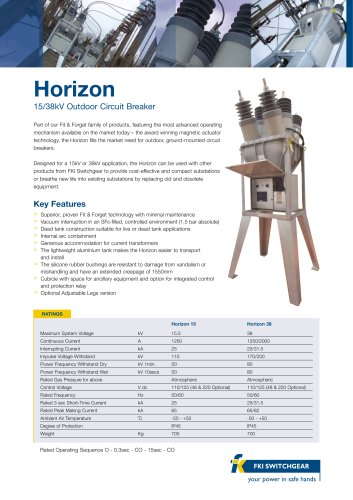 Horizon Data Sheet