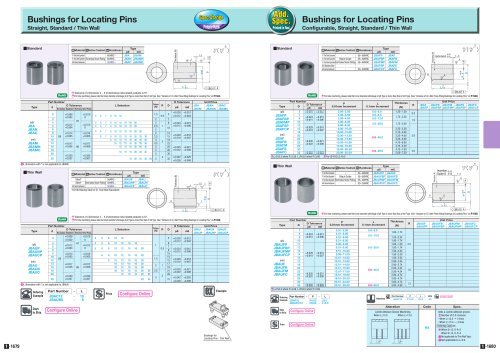 Bushings for Locating Pins Straight, Standard / Thin Wall