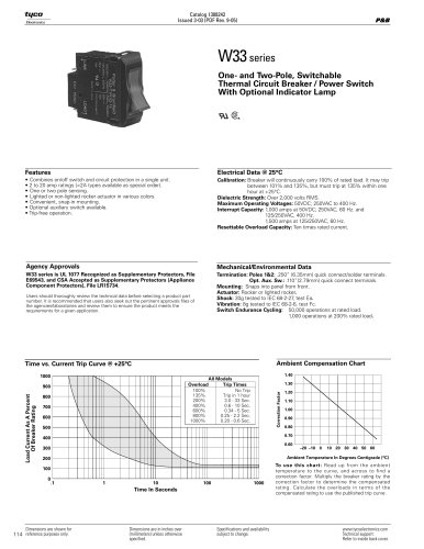 W33 series One- and Two-Pole, Switchable Thermal Circuit Breaker / Power Switch With Optional Indicator Lamp
