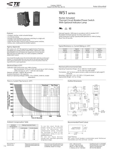 W51 series Rocker-Actuated Thermal Circuit Breaker/Power Switch With Optional Indicator Lamp