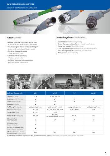 Circular connectors overview