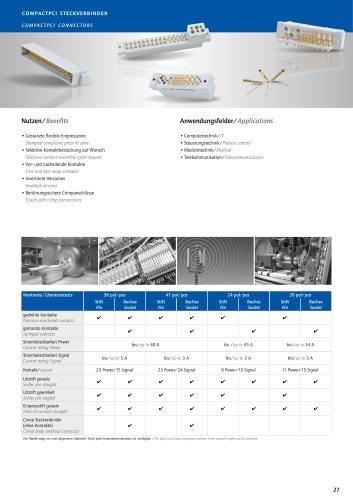 CompactPCI overview