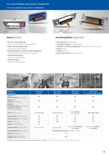 IP67 D-SUB Combination Connectors Overview