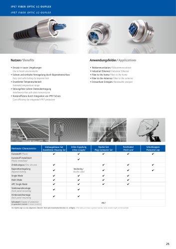 IP67 Fiber Optic overview