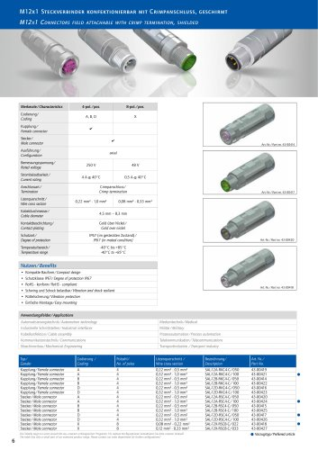 M12 connectors field attachable, crimp termination