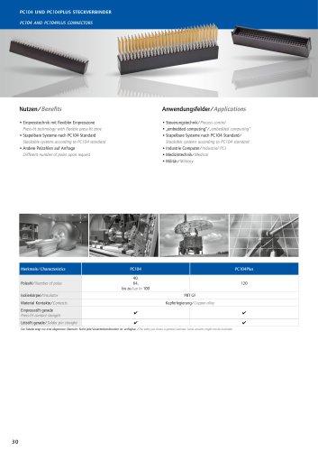 PC104_PC104plus overview
