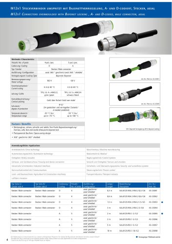 Product News 2020 M12 Bajonett quick locking