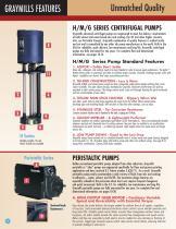Graymills Ink Systems Catalog - 6
