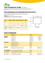 Press safety valves - 3