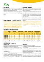 Press safety valves - 4