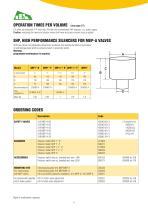Press safety valves - 5