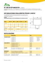 Press safety valves - 7