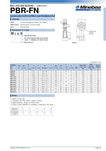 Rod End Bearings PBR-FN