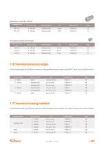 High Performance Check Valves - 11