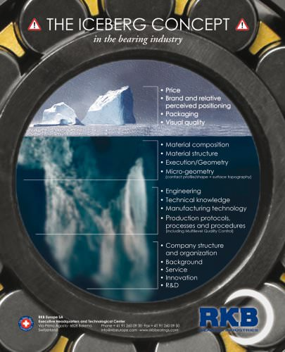 The Iceberg Concept in the Bearing Industry