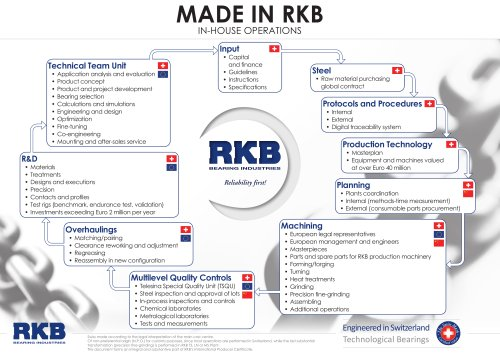 Made in RKB