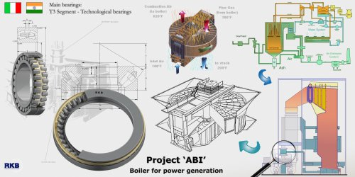 "Project ""ABI"""