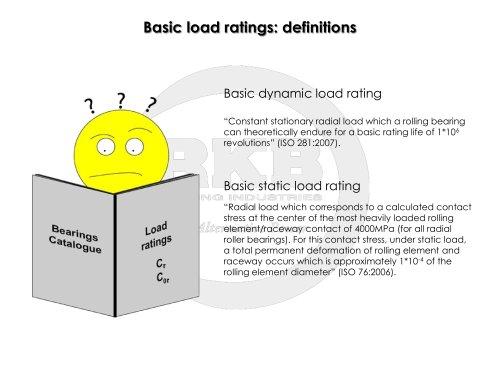 RKB Basic Load Ratings