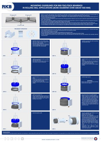 RKB Guidelines for Mounting Medium to Large TQO Bearings Poster