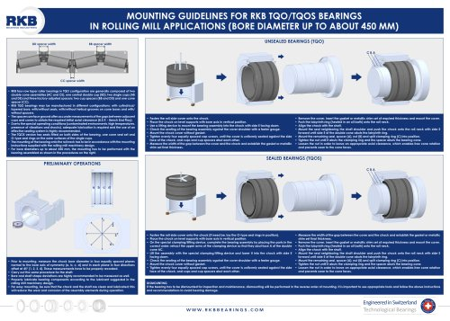 RKB Guidelines for Mounting Small TQO Bearings Poster