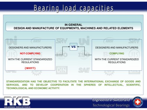 RKB ISO-Compliant Load Rating Capacities