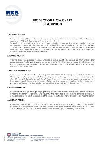 RKB PRODUCTION FLOW CHART DESCRIPTION