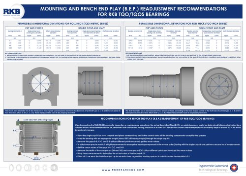 RKB Recommendations for Mounting TQO Bearings and BEP Readjustment Poster